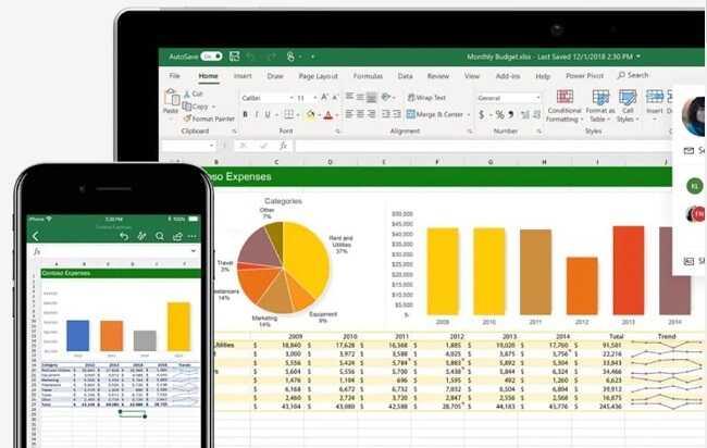 Phím tắt trong Excel