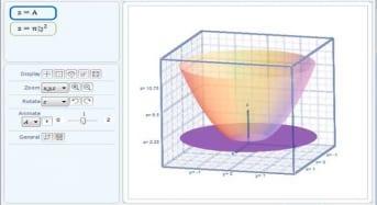 Vẽ đồ thị 2D/3D trên Word Microsoft Mathematics
