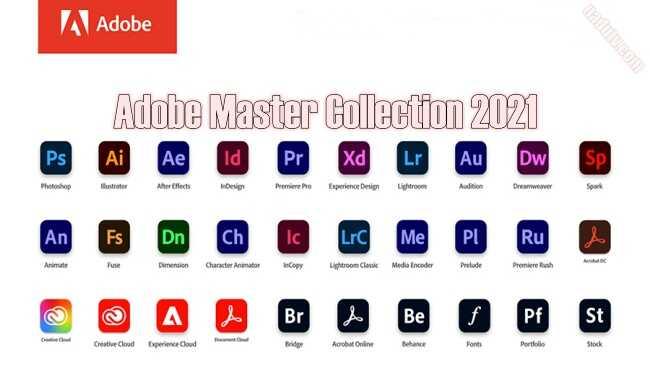 Tổng hợp phần mềm của Adobe Master Collection 2021