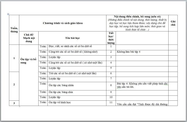Kế hoạch giáo dục lớp 3