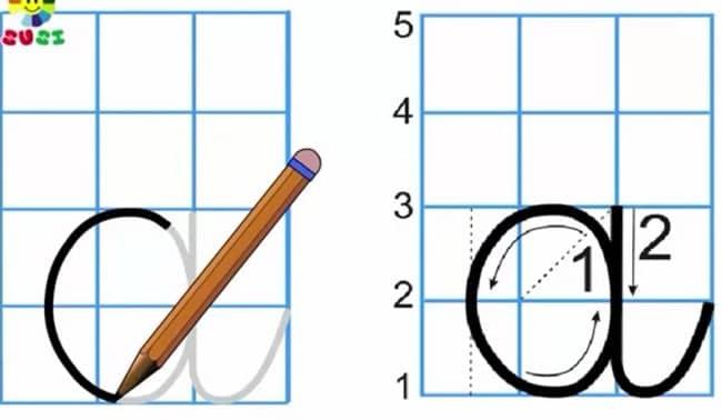 Video dạy viết chữ và số